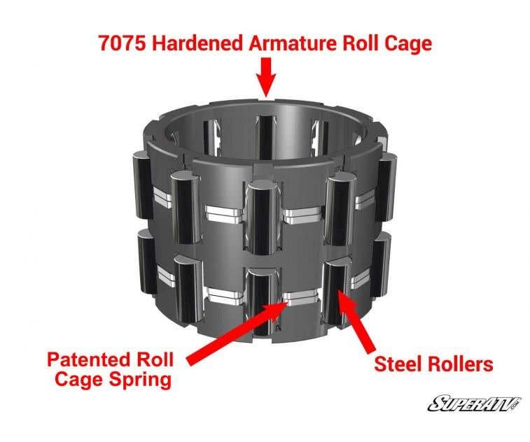 Polaris RZR 570 800 900 Aluminum Front Differential Roll Cage Sprague Upgrade
