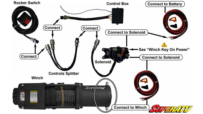 Atv Winch Wiring Schematic