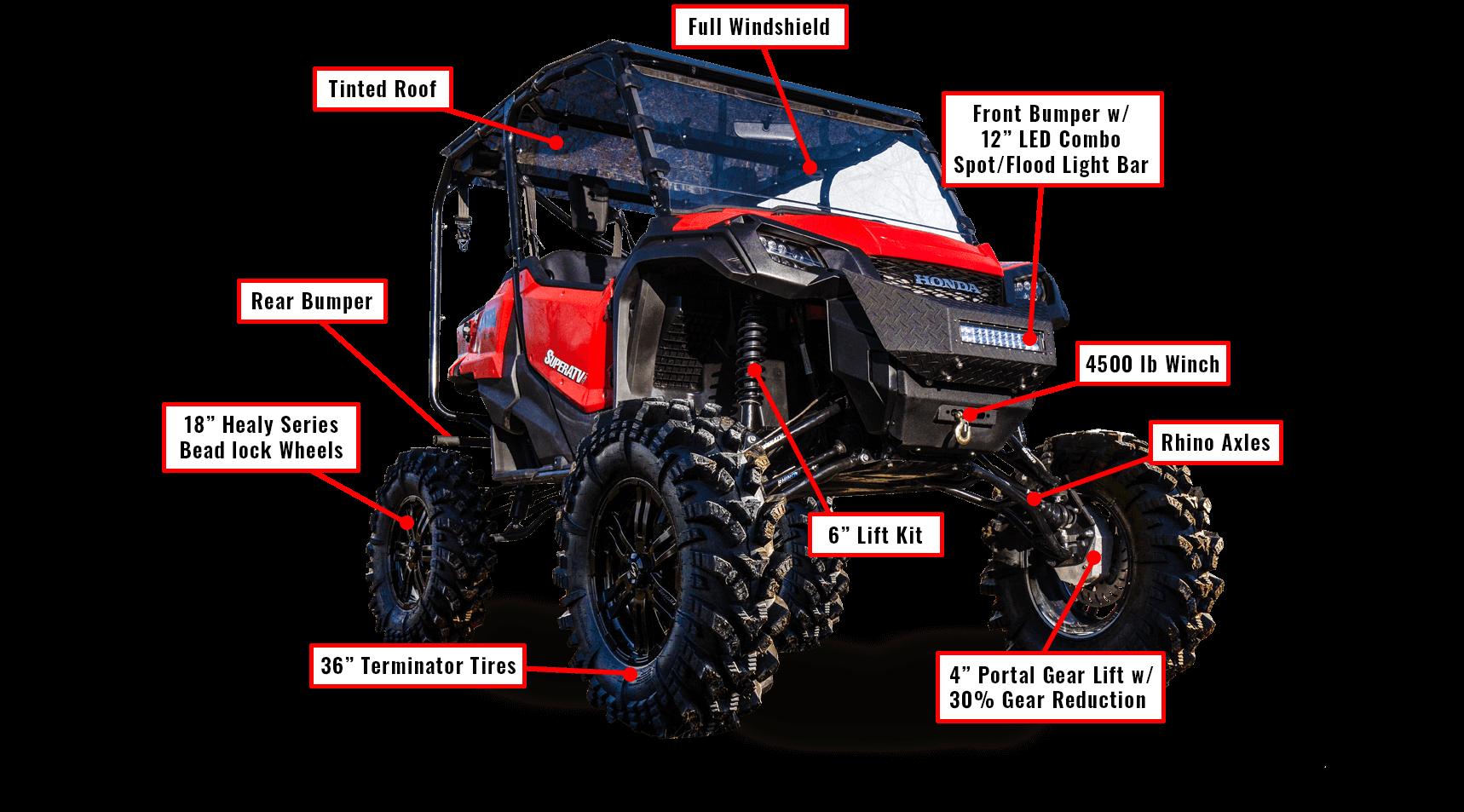 Honda Pioneer Custom Build Superatv